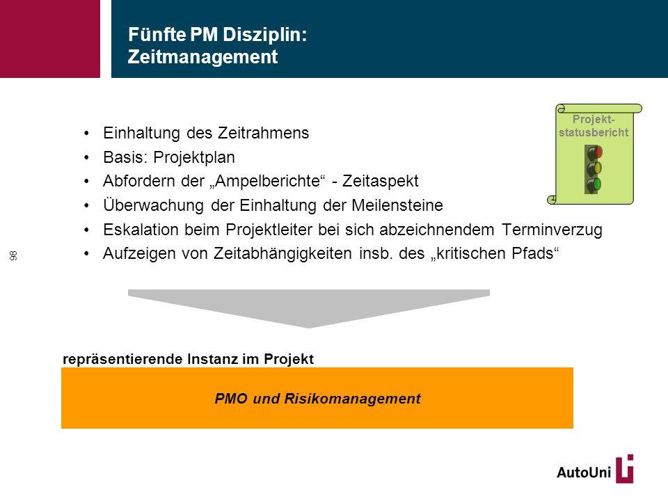"""Fünfte PM Disziplin: Zeitmanagement Einhaltung des Zeitrahmens Basis: Projektplan Abfordern der """"Ampelberichte - Zeitaspekt Überwachung der Einhaltung der Meilensteine Eskalation beim Projektleiter bei sich abzeichnendem Terminverzug Aufzeigen von Zeitabhängigkeiten insb."""