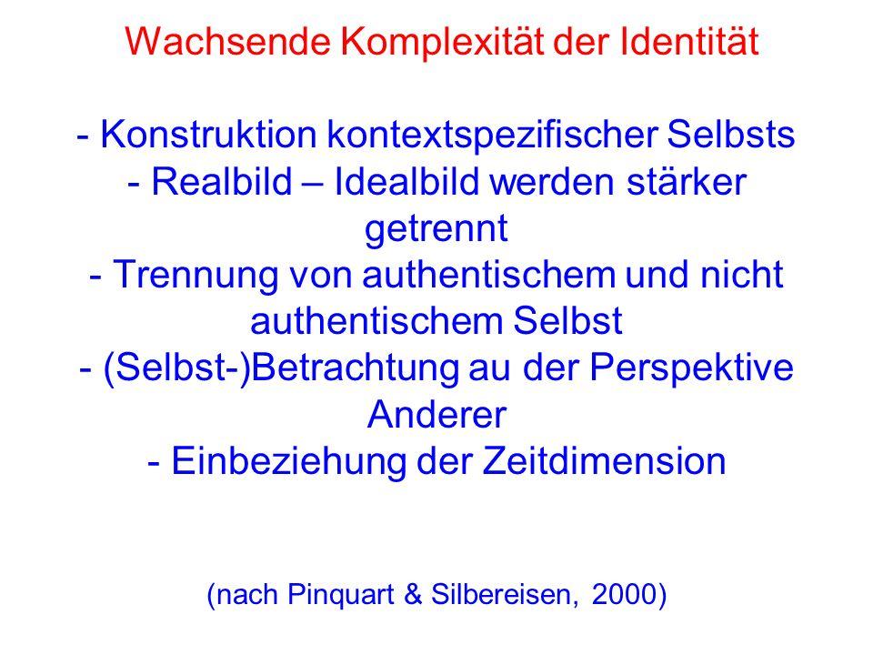 Wachsende Komplexität der Identität - Konstruktion kontextspezifischer Selbsts - Realbild – Idealbild werden stärker getrennt - Trennung von authentischem und nicht authentischem Selbst - (Selbst-)Betrachtung au der Perspektive Anderer - Einbeziehung der Zeitdimension (nach Pinquart & Silbereisen, 2000)