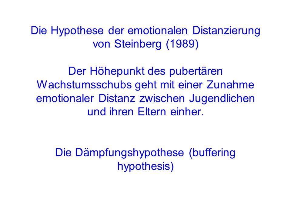 Die Hypothese der emotionalen Distanzierung von Steinberg (1989) Der Höhepunkt des pubertären Wachstumsschubs geht mit einer Zunahme emotionaler Distanz zwischen Jugendlichen und ihren Eltern einher.