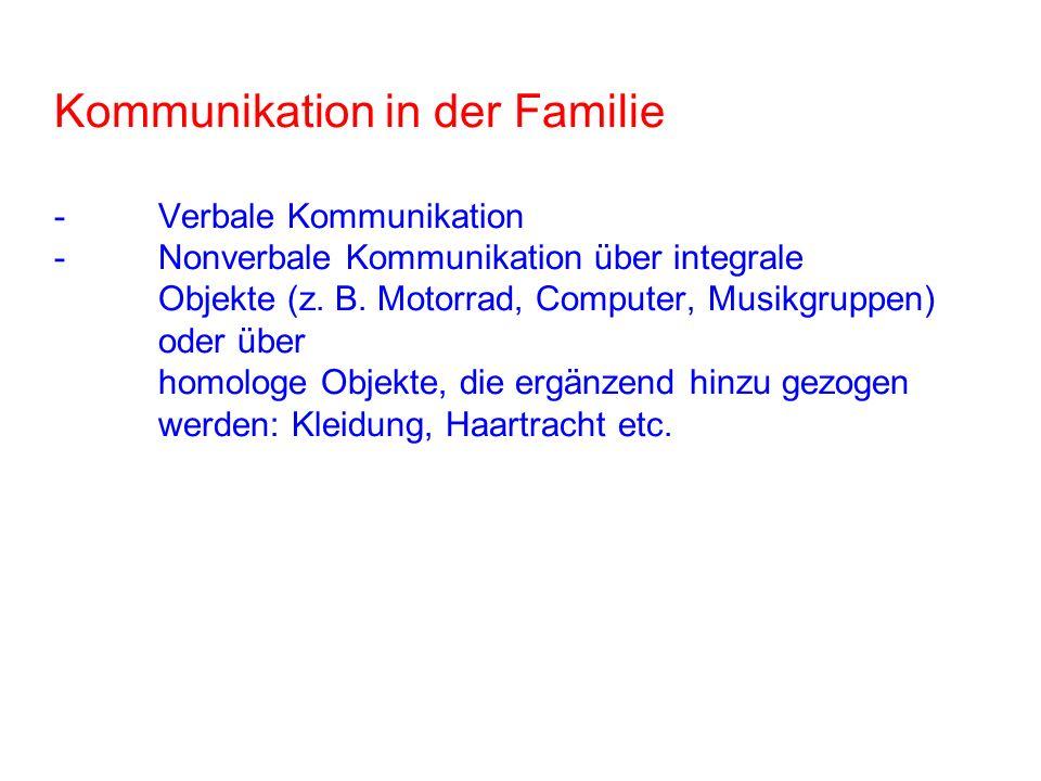 Kommunikation in der Familie -Verbale Kommunikation -Nonverbale Kommunikation über integrale Objekte (z.