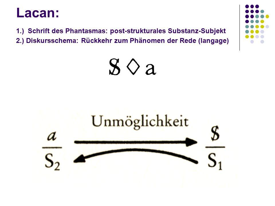 Lacan: 1.) Schrift des Phantasmas: post-strukturales Substanz-Subjekt 2.) Diskursschema: Rückkehr zum Phänomen der Rede (langage)