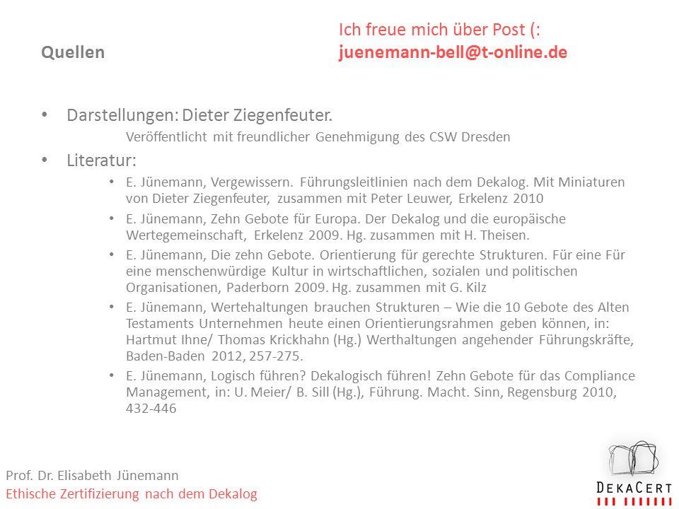 Quellen Darstellungen: Dieter Ziegenfeuter.