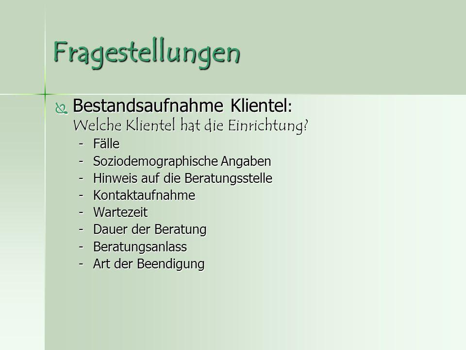 Silke Beil, Albert-Ludwigs-Universität Freiburg, November 2008 Vielen Dank für Ihre Aufmerksamkeit und Unterstützung!