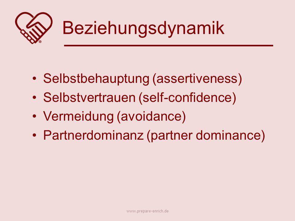 Selbstbehauptung (assertiveness) Selbstvertrauen (self-confidence) Vermeidung (avoidance) Partnerdominanz (partner dominance) Beziehungsdynamik www.prepare-enrich.de