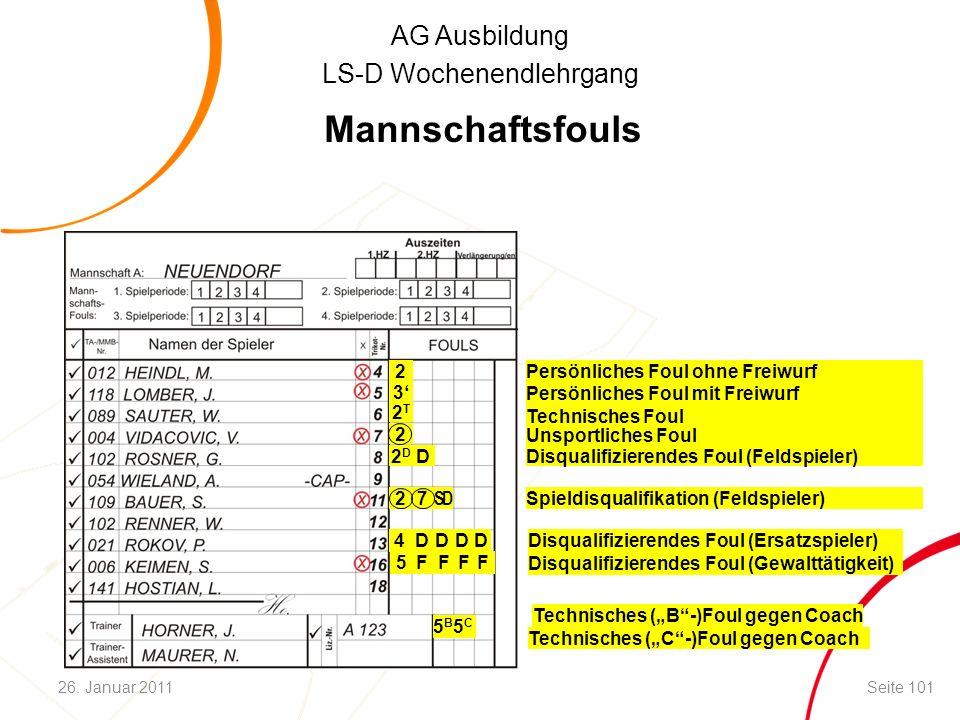 """AG Ausbildung LS-D Wochenendlehrgang Mannschaftsfouls Persönliches Foul ohne Freiwurf2 Persönliches Foul mit Freiwurf 3' Technisches Foul 2T2T Disqualifizierendes Foul (Feldspieler)2D2D D Disqualifizierendes Foul (Ersatzspieler) 4 DDD D Disqualifizierendes Foul (Gewalttätigkeit) 5FFFF Technisches (""""B -)Foul gegen Coach (Bank) 5B5B Technisches (""""C -)Foul gegen Coach 5C5C Seite 10126."""
