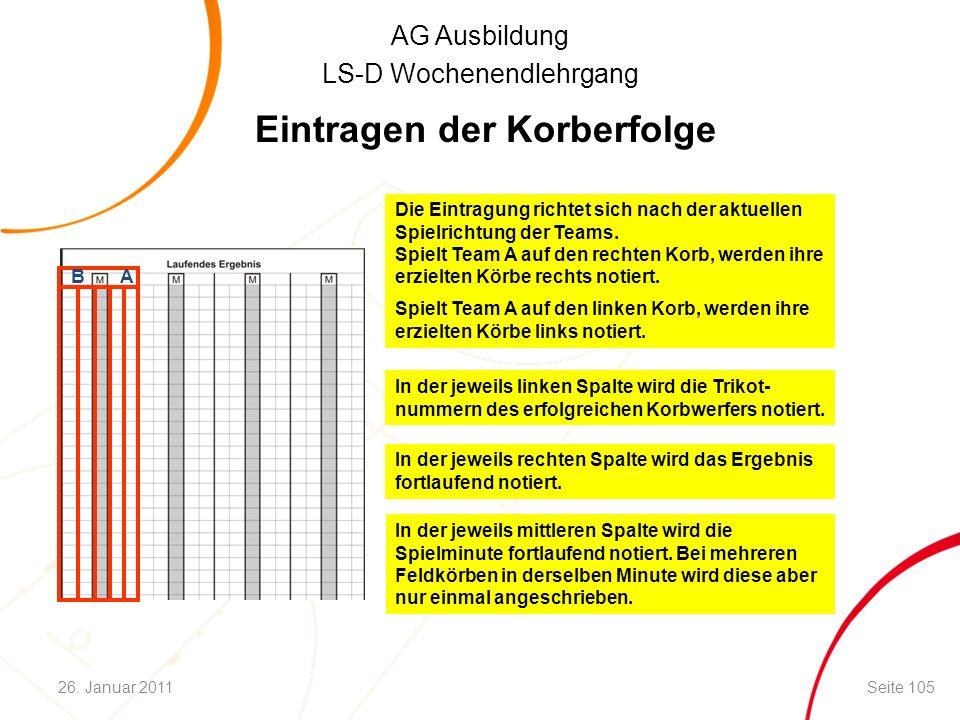 AG Ausbildung LS-D Wochenendlehrgang Eintragen der Korberfolge Die Eintragung richtet sich nach der aktuellen Spielrichtung der Teams. Spielt Team A a