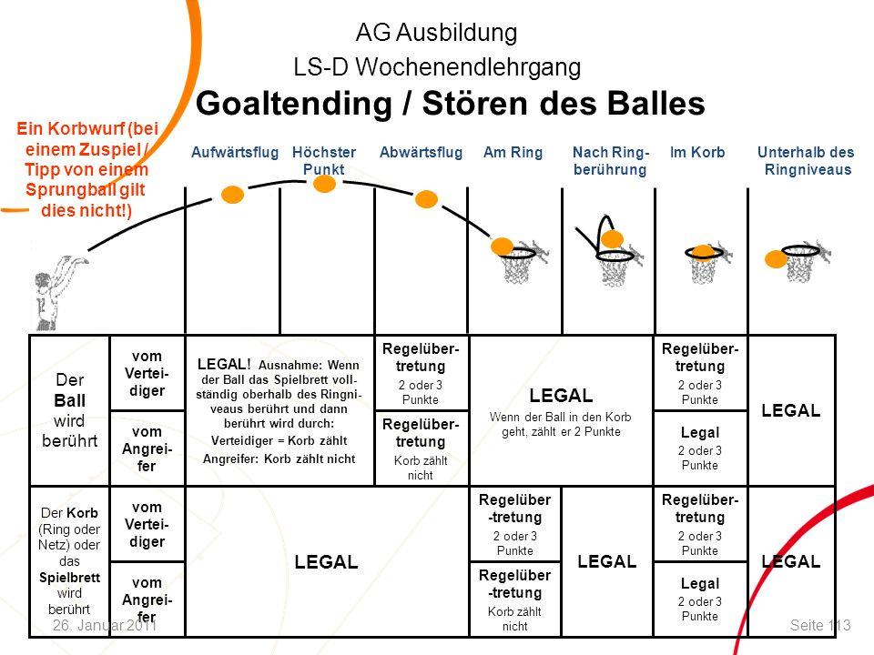 AG Ausbildung LS-D Wochenendlehrgang Goaltending / Stören des Balles Legal 2 oder 3 Punkte Regelüber -tretung Korb zählt nicht vom Angrei- fer Legal 2 oder 3 Punkte Regelüber- tretung Korb zählt nicht vom Angrei- fer LEGAL Regelüber- tretung 2 oder 3 Punkte LEGAL Regelüber -tretung 2 oder 3 Punkte LEGAL vom Vertei- diger Der Korb (Ring oder Netz) oder das Spielbrett wird berührt LEGAL Regelüber- tretung 2 oder 3 Punkte LEGAL Wenn der Ball in den Korb geht, zählt er 2 Punkte Regelüber- tretung 2 oder 3 Punkte LEGAL.