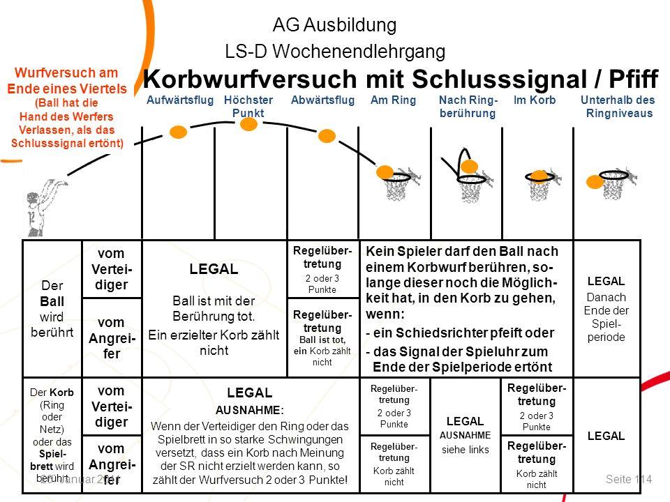 AG Ausbildung LS-D Wochenendlehrgang Korbwurfversuch mit Schlusssignal / Pfiff Regelüber- tretung Korb zählt nicht Regelüber- tretung Korb zählt nicht