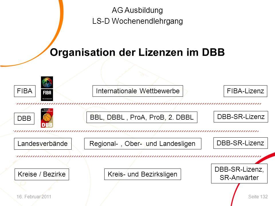 AG Ausbildung LS-D Wochenendlehrgang Organisation der Lizenzen im DBB DBB-SR-Lizenz, SR-Anwärter Internationale Wettbewerbe FIBA-Lizenz FIBA BBL, DBBL, ProA, ProB, 2.