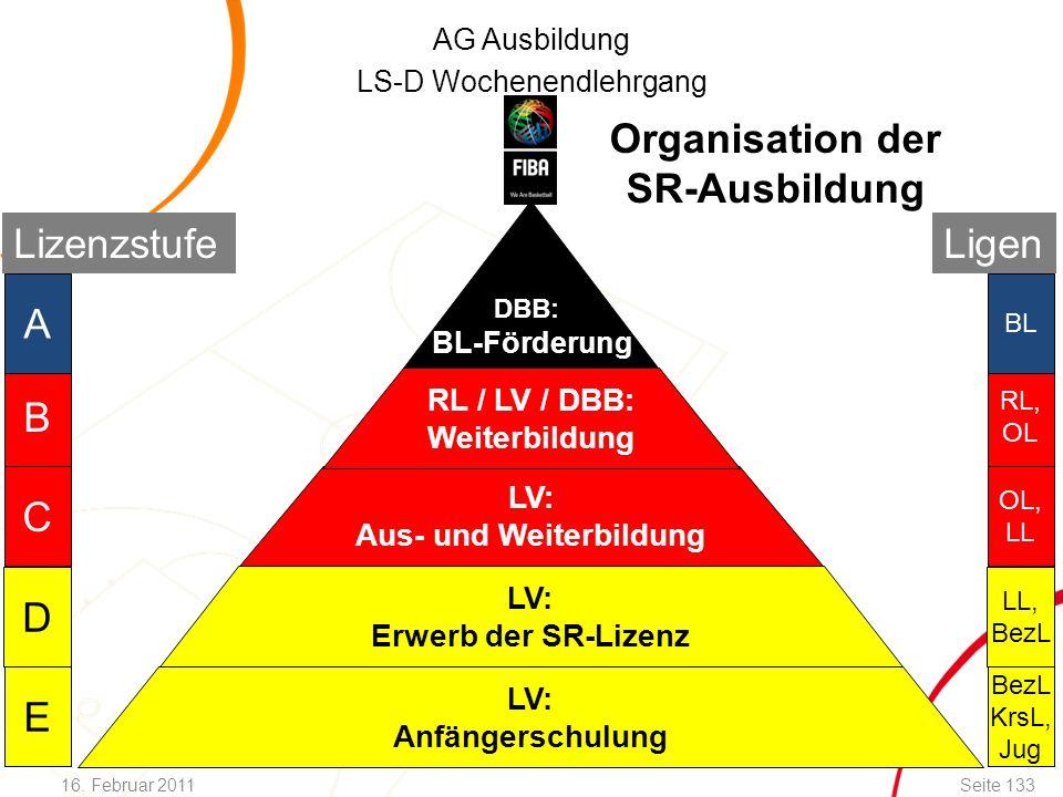 AG Ausbildung LS-D Wochenendlehrgang Organisation der SR-Ausbildung LV: Anfängerschulung LV: Erwerb der SR-Lizenz LV: Aus- und Weiterbildung RL / LV /