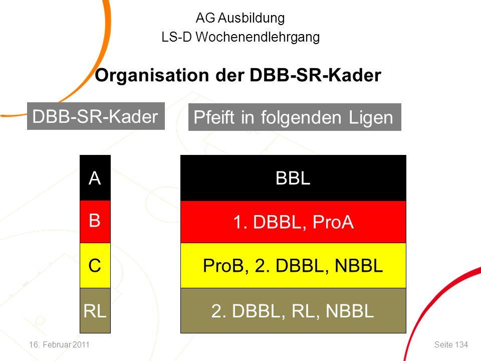 AG Ausbildung LS-D Wochenendlehrgang Organisation der DBB-SR-Kader C B A ProB, 2. DBBL, NBBL 1. DBBL, ProA BBL 16. Februar 2011Seite 134 DBB-SR-Kader