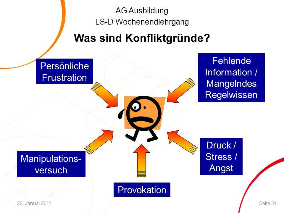 AG Ausbildung LS-D Wochenendlehrgang Was sind Konfliktgründe? Fehlende Information / Mangelndes Regelwissen Persönliche Frustration Druck / Stress / A