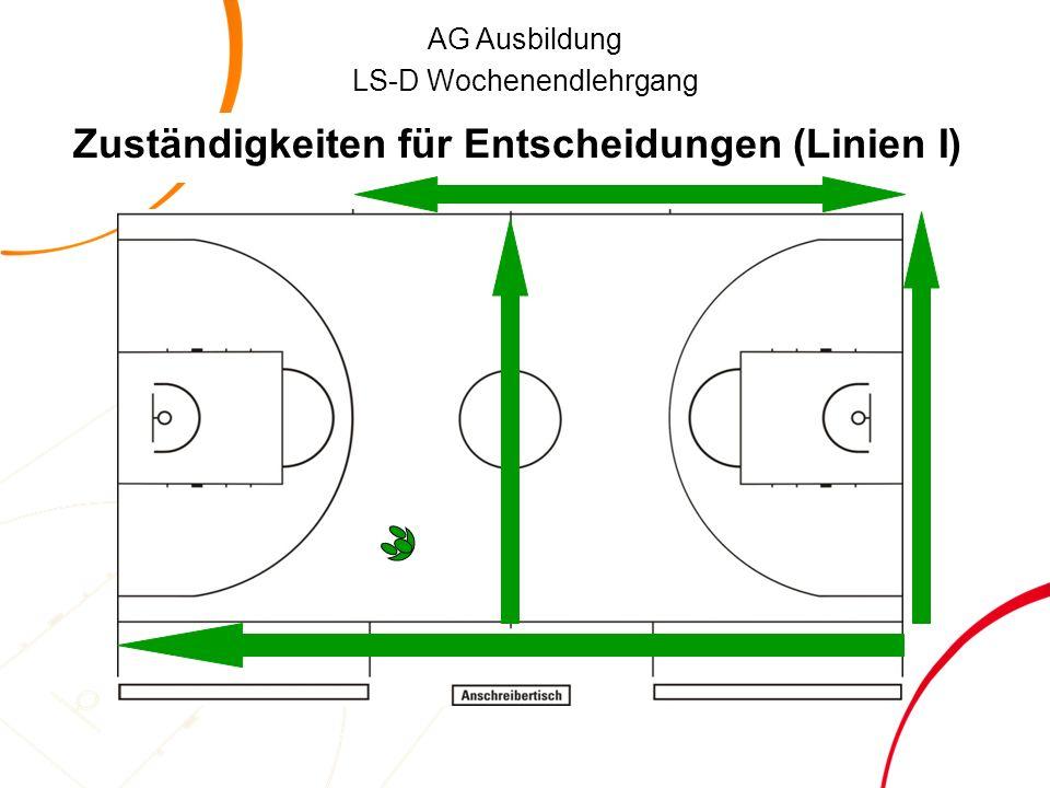 AG Ausbildung LS-D Wochenendlehrgang Zuständigkeiten für Entscheidungen (Linien I)