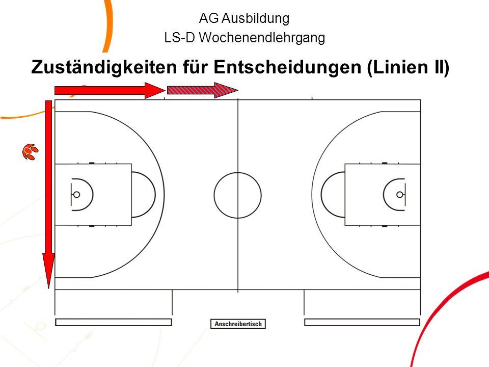 AG Ausbildung LS-D Wochenendlehrgang Zuständigkeiten für Entscheidungen (Linien II)