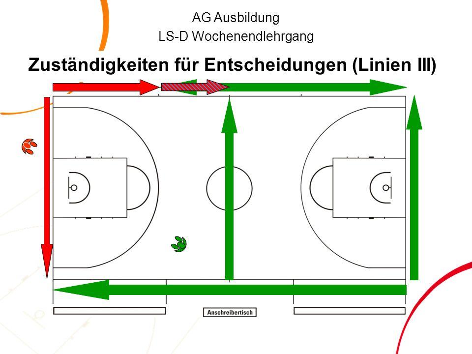 AG Ausbildung LS-D Wochenendlehrgang Zuständigkeiten für Entscheidungen (Linien III)