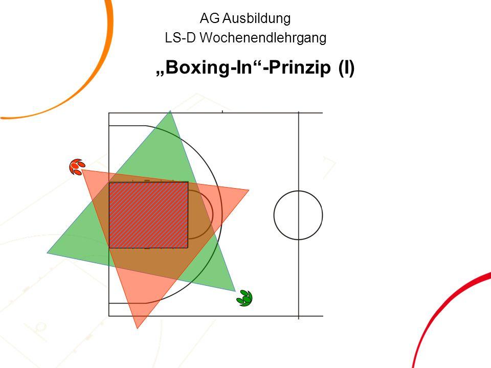 "AG Ausbildung LS-D Wochenendlehrgang ""Boxing-In""-Prinzip (I)"