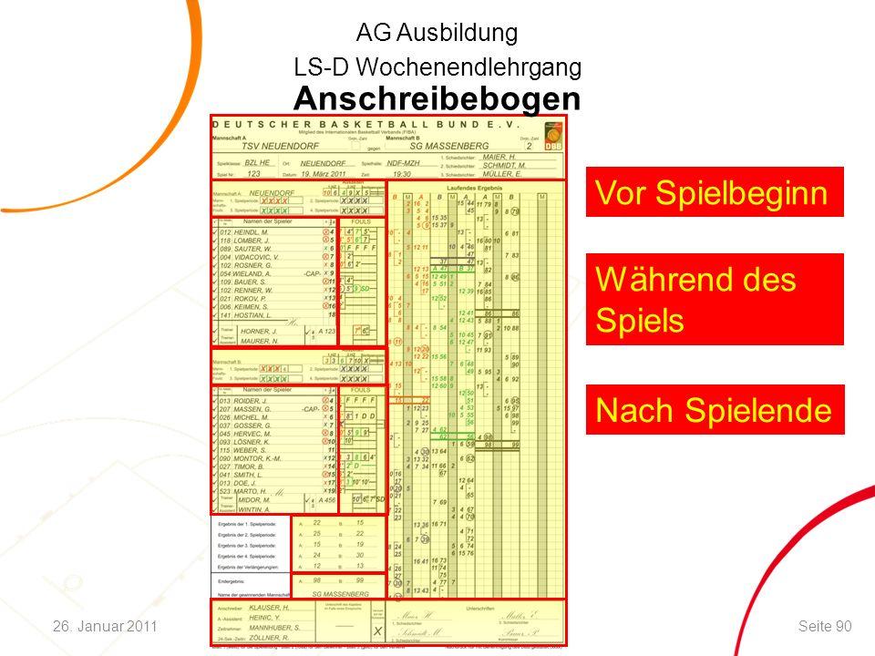 AG Ausbildung LS-D Wochenendlehrgang Vor Spielbeginn Während des Spiels Nach Spielende Seite 9026. Januar 2011 Anschreibebogen