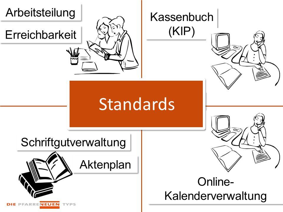 Kassenbuch (KIP) Kassenbuch (KIP) Standards Erreichbarkeit Schriftgutverwaltung Online- Kalenderverwaltung Arbeitsteilung Aktenplan