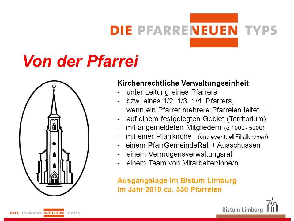 13 Wie organisiert sich eine 'Pfarrei neuen Typs'.