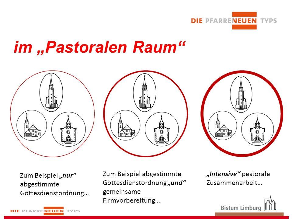 """zur """"Pfarrei neuen Typs Umsetzung bis circa 2023 ungefähr 50 """"Pfarreien neuen Typs"""