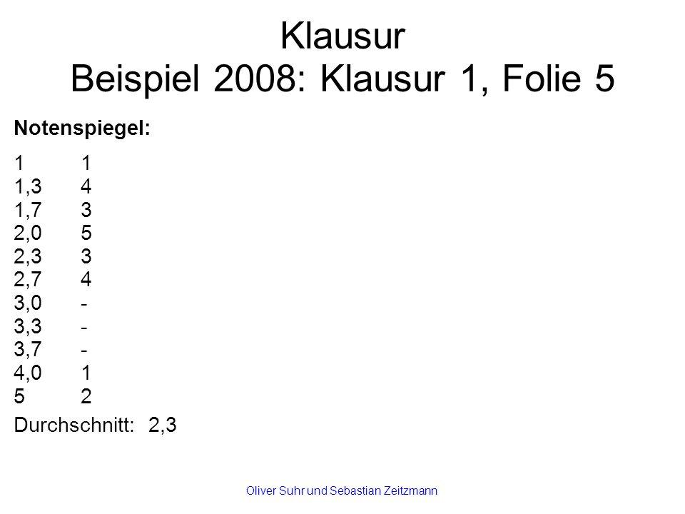 Klausur Beispiel 2008: Klausur 1, Folie 5 Notenspiegel:1 1,34 1,73 2,05 2,33 2,74 3,0- 3,3- 3,7- 4,01 52 Durchschnitt: 2,3 Oliver Suhr und Sebastian Z