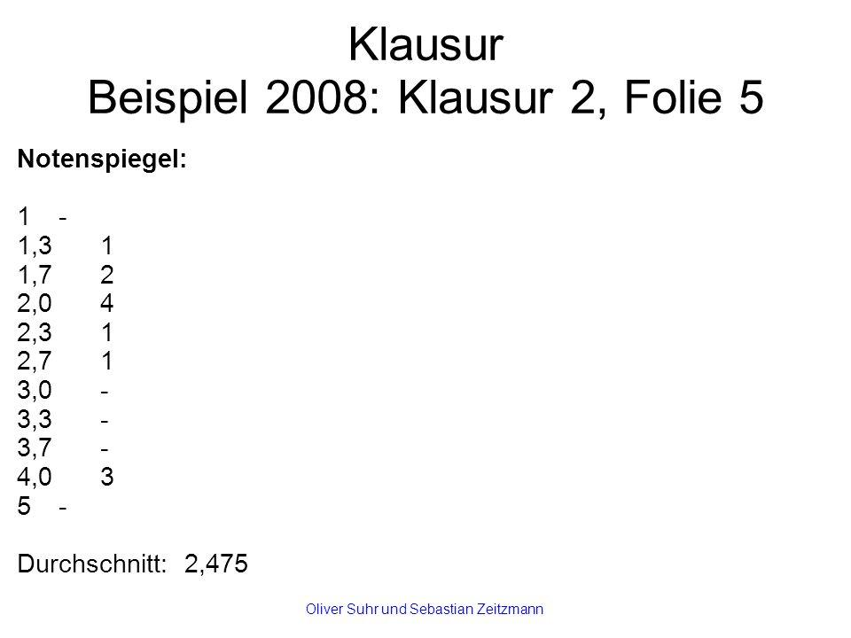 Klausur Beispiel 2008: Klausur 2, Folie 5 Notenspiegel: 1- 1,31 1,72 2,04 2,31 2,71 3,0- 3,3- 3,7- 4,03 5- Durchschnitt: 2,475 Oliver Suhr und Sebastian Zeitzmann