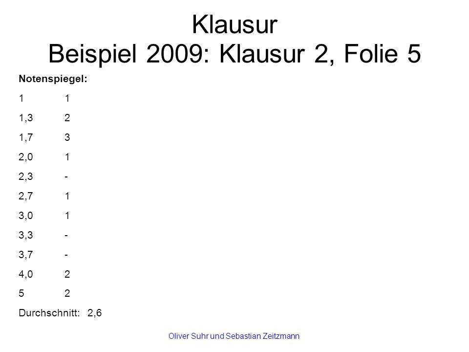 Klausur Beispiel 2009: Klausur 2, Folie 5 Notenspiegel:1 1,32 1,73 2,01 2,3- 2,71 3,01 3,3- 3,7- 4,02 52 Durchschnitt: 2,6 Oliver Suhr und Sebastian Zeitzmann