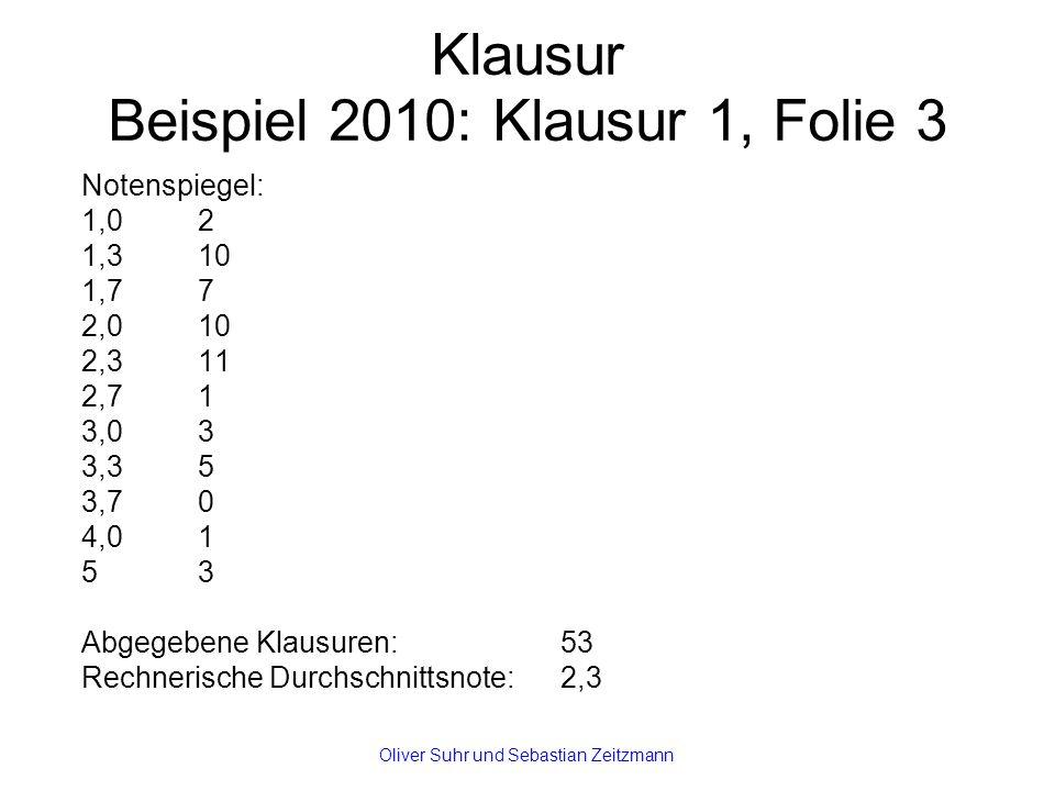 Klausur Beispiel 2010: Klausur 1, Folie 3 Notenspiegel: 1,02 1,310 1,77 2,010 2,311 2,71 3,03 3,35 3,70 4,01 53 Abgegebene Klausuren: 53 Rechnerische Durchschnittsnote: 2,3 Oliver Suhr und Sebastian Zeitzmann