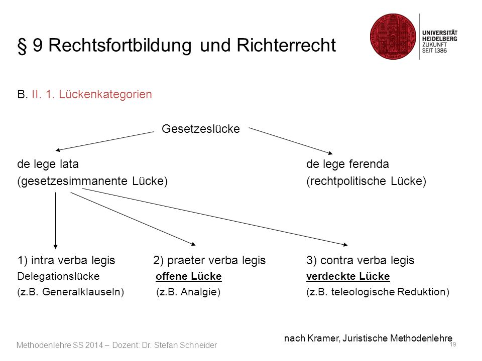§ 9 Rechtsfortbildung und Richterrecht B.II. 1.