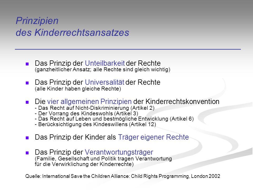 Prinzipien des Kinderrechtsansatzes _________________________________________ Das Prinzip der Unteilbarkeit der Rechte (ganzheitlicher Ansatz; alle Rechte sind gleich wichtig) Das Prinzip der Universalität der Rechte (alle Kinder haben gleiche Rechte) Die vier allgemeinen Prinzipien der Kinderrechtskonvention - Das Recht auf Nicht-Diskriminierung (Artikel 2) - Der Vorrang des Kindeswohls (Artikel 3) - Das Recht auf Leben und bestmögliche Entwicklung (Artikel 6) - Berücksichtigung des Kindeswillens (Artikel 12) Das Prinzip der Kinder als Träger eigener Rechte Das Prinzip der Verantwortungsträger (Familie, Gesellschaft und Politik tragen Verantwortung für die Verwirklichung der Kinderrechte) Quelle: International Save the Children Alliance: Child Rights Programming, London 2002
