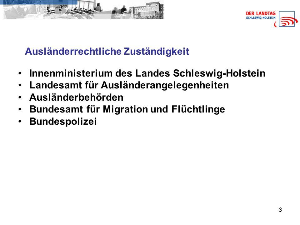 3 Ausländerrechtliche Zuständigkeit Innenministerium des Landes Schleswig-Holstein Landesamt für Ausländerangelegenheiten Ausländerbehörden Bundesamt für Migration und Flüchtlinge Bundespolizei