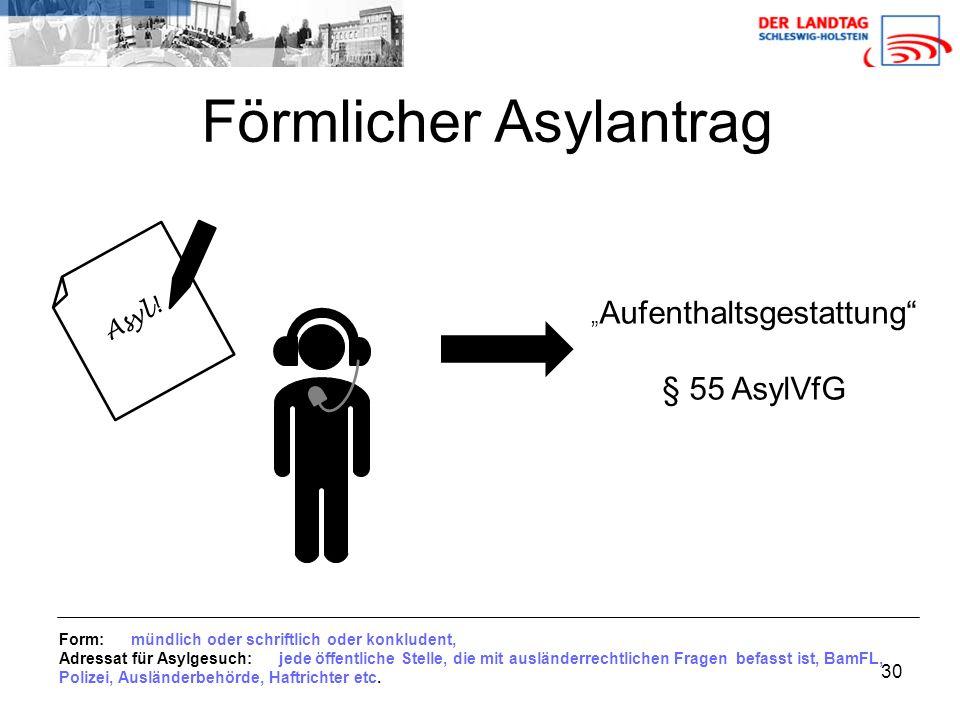 30 Form: mündlich oder schriftlich oder konkludent, Adressat für Asylgesuch: jede öffentliche Stelle, die mit ausländerrechtlichen Fragen befasst ist, BamFL, Polizei, Ausländerbehörde, Haftrichter etc.