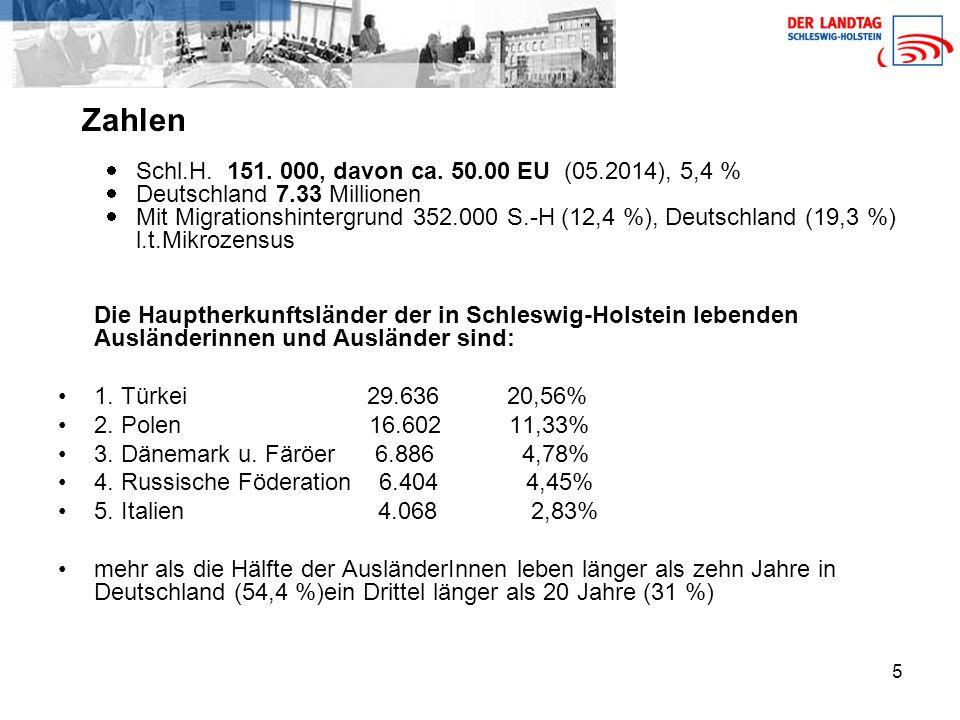 5 Zahlen  Schl.H. 151. 000, davon ca.