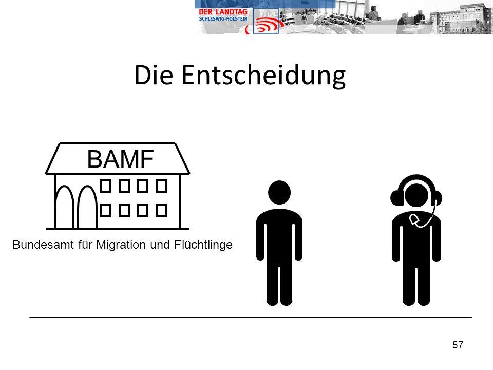 57 Die Entscheidung BAMF Bundesamt für Migration und Flüchtlinge
