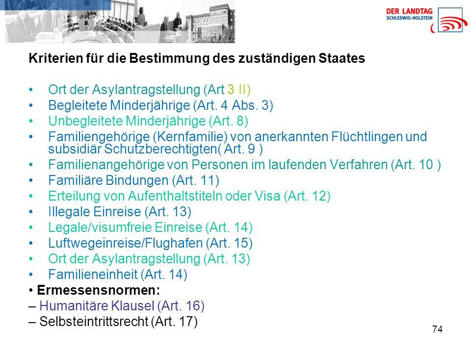 74 Kriterien für die Bestimmung des zuständigen Staates Ort der Asylantragstellung (Art 3 II) Begleitete Minderjährige (Art.