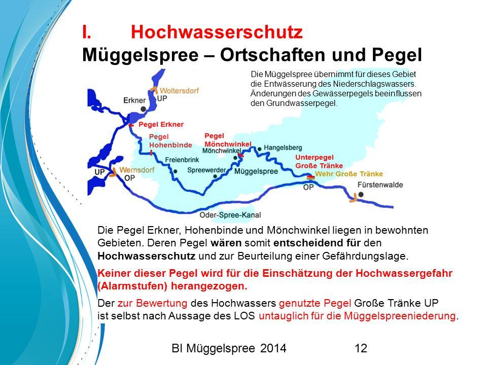 I. Hochwasserschutz Müggelspree – Ortschaften und Pegel Die Pegel Erkner, Hohenbinde und Mönchwinkel liegen in bewohnten Gebieten. Deren Pegel wären s