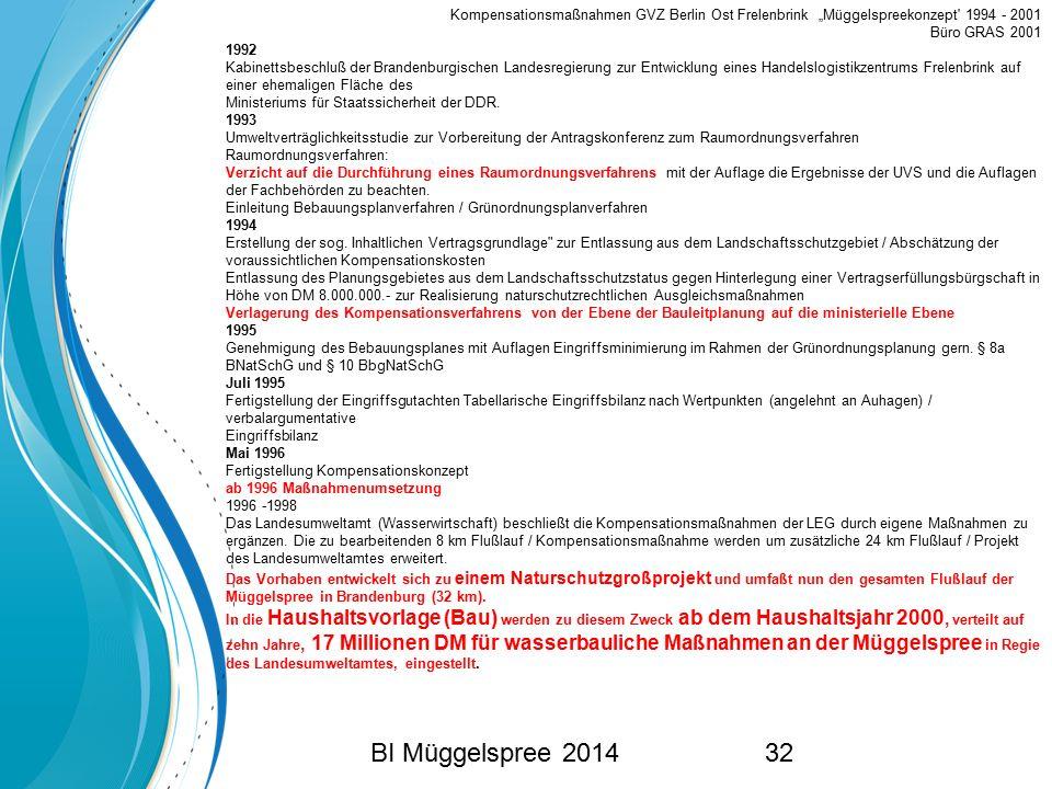 "32 Kompensationsmaßnahmen GVZ Berlin Ost Frelenbrink ""Müggelspreekonzept' 1994 - 2001 Büro GRAS 2001 1992 Kabinettsbeschluß der Brandenburgischen Land"