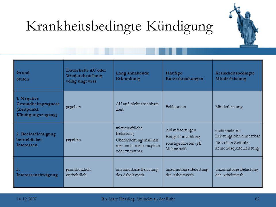 10.12.2007RA Marc Hessling, Mülheim an der Ruhr82 Krankheitsbedingte Kündigung Grund Stufen Dauerhafte AU oder Wiedereinstellung völlig ungewiss Lang