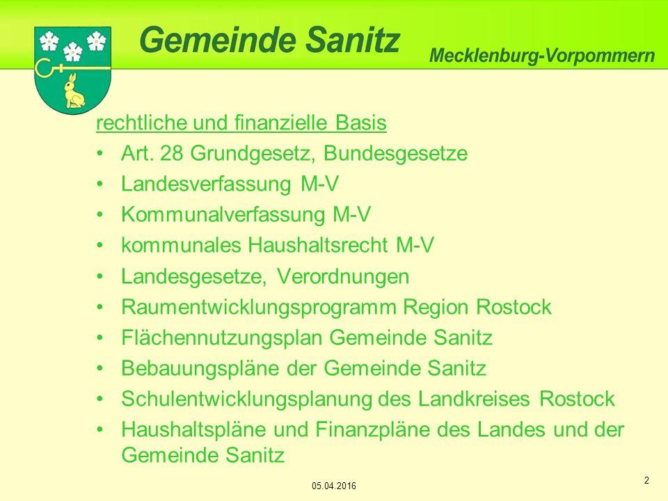 rechtliche und finanzielle Basis Art.