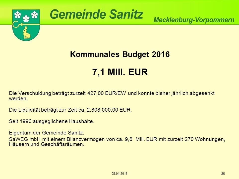 Kommunales Budget 2016 7,1 Mill.