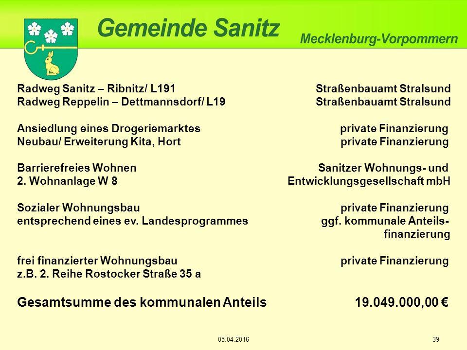 Radweg Sanitz – Ribnitz/ L191 Straßenbauamt Stralsund Radweg Reppelin – Dettmannsdorf/ L19 Straßenbauamt Stralsund Ansiedlung eines Drogeriemarktes private Finanzierung Neubau/ Erweiterung Kita, Hort private Finanzierung Barrierefreies Wohnen Sanitzer Wohnungs- und 2.