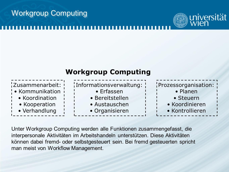 Zusammenarbeit: Kommunikation Koordination Kooperation Verhandlung Informationsverwaltung: Erfassen Bereitstellen Austauschen Organisieren Prozessorga