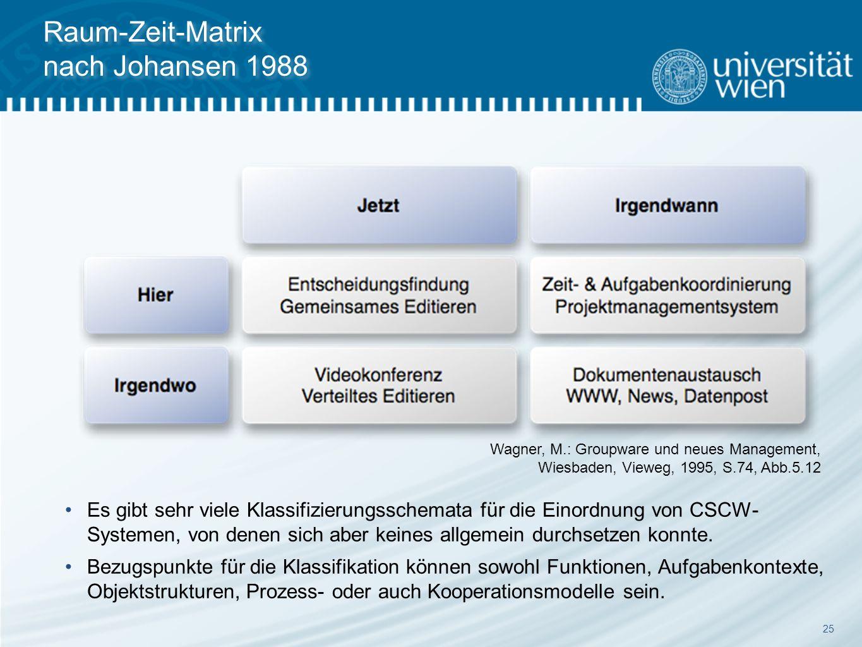 25 Raum-Zeit-Matrix nach Johansen 1988 Es gibt sehr viele Klassifizierungsschemata für die Einordnung von CSCW- Systemen, von denen sich aber keines allgemein durchsetzen konnte.