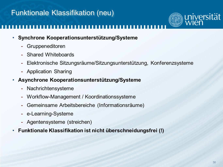 30 Funktionale Klassifikation (neu) Synchrone Kooperationsunterstützung/Systeme  Gruppeneditoren  Shared Whiteboards  Elektronische Sitzungsräume/S