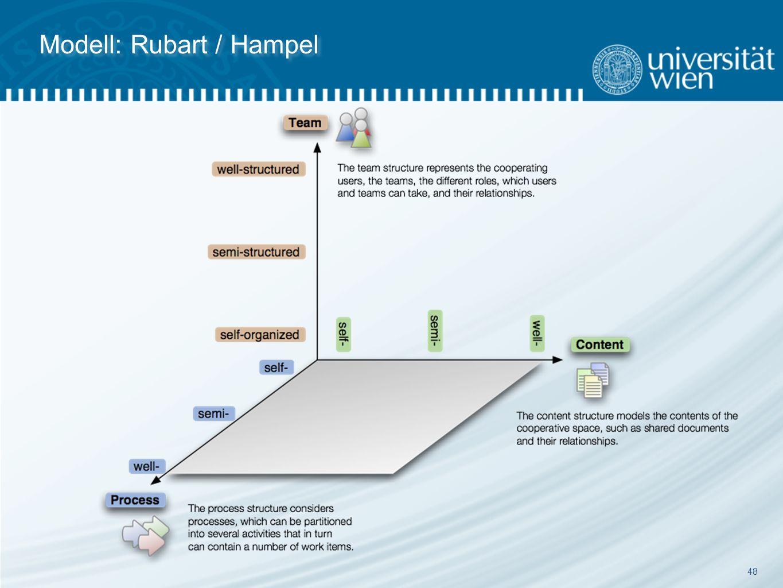 48 Modell: Rubart / Hampel