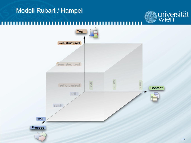 49 Modell Rubart / Hampel