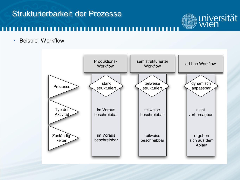 Strukturierbarkeit der Prozesse Beispiel Workflow