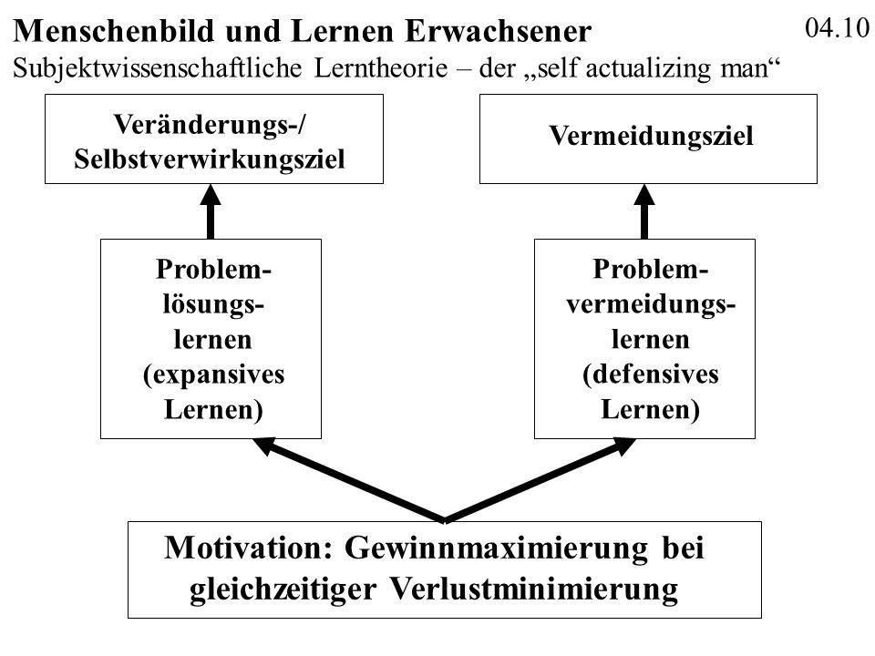 """04.10 Menschenbild und Lernen Erwachsener Subjektwissenschaftliche Lerntheorie – der """"self actualizing man"""" Motivation: Gewinnmaximierung bei gleichze"""