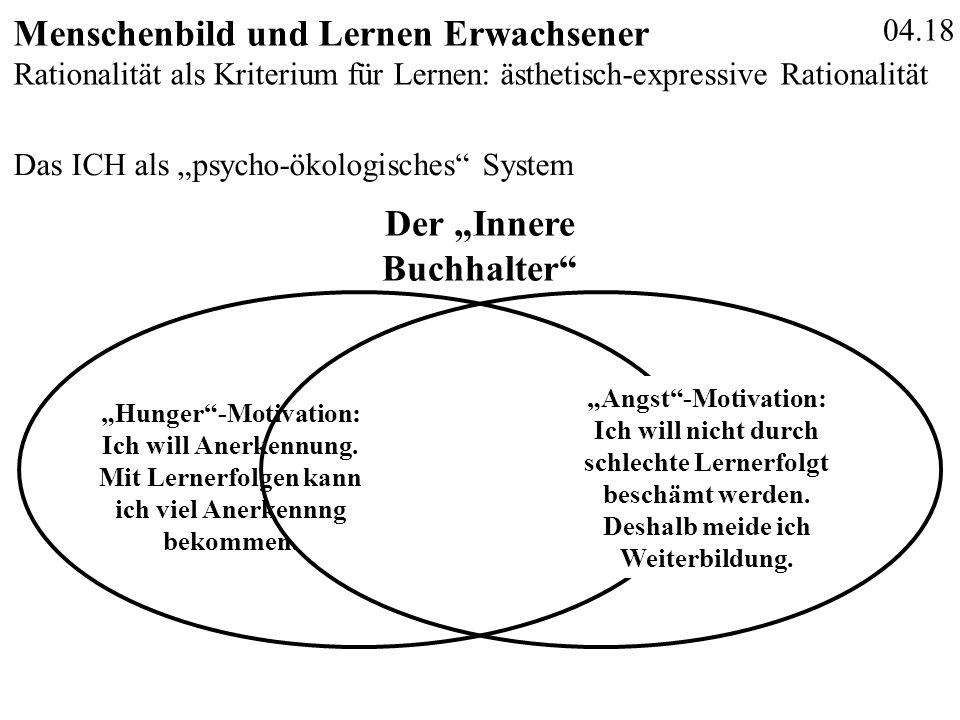 """04.18 Menschenbild und Lernen Erwachsener Das ICH als """"psycho-ökologisches"""" System Der """"Innere Buchhalter"""" """"Hunger""""-Motivation: Ich will Anerkennung."""