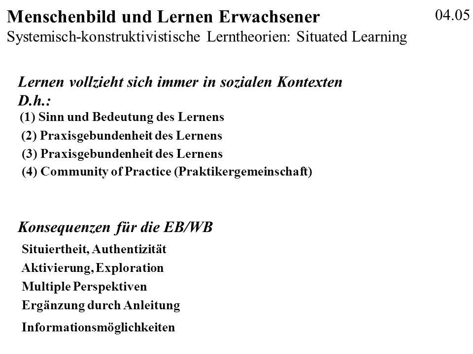 04.05 Menschenbild und Lernen Erwachsener Systemisch-konstruktivistische Lerntheorien: Situated Learning (1) Sinn und Bedeutung des Lernens Lernen vol